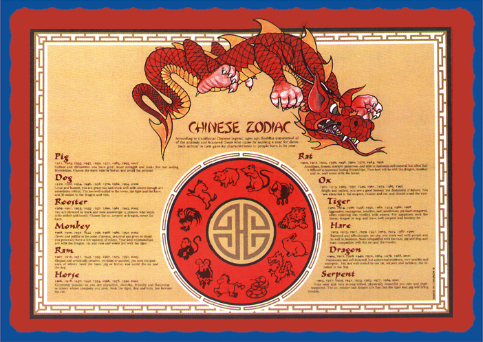 Nerdy image within printable chinese zodiac placemat